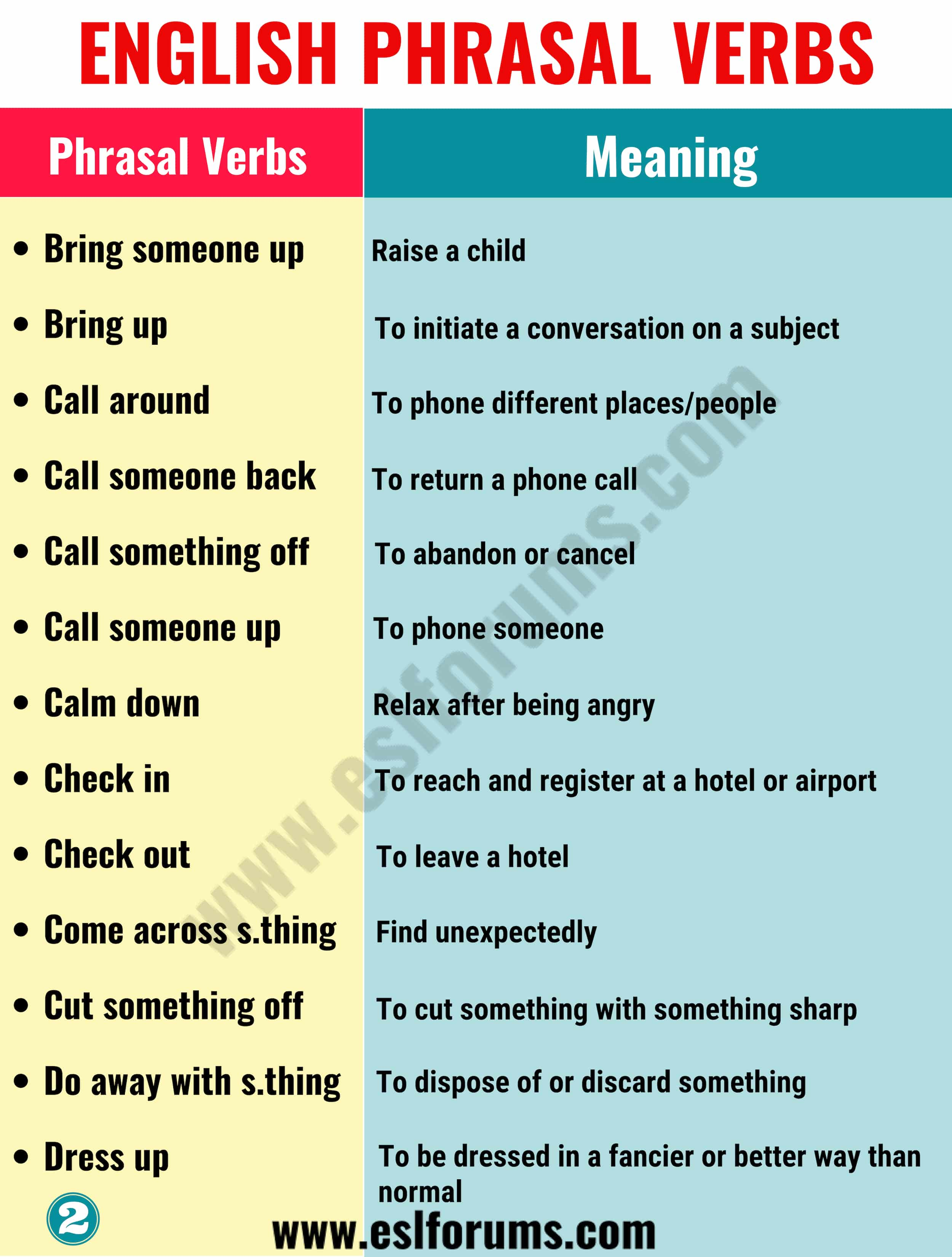 Top 150 Most Important Phrasal Verbs with their Meanings