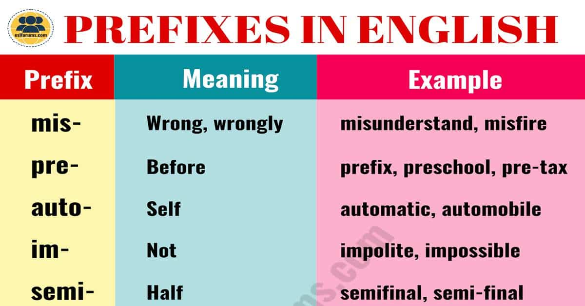 35 Most Common Prefixes in English with their Meanings 9