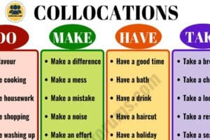 The Ultimate List of English Collocations You Should Know!! 12