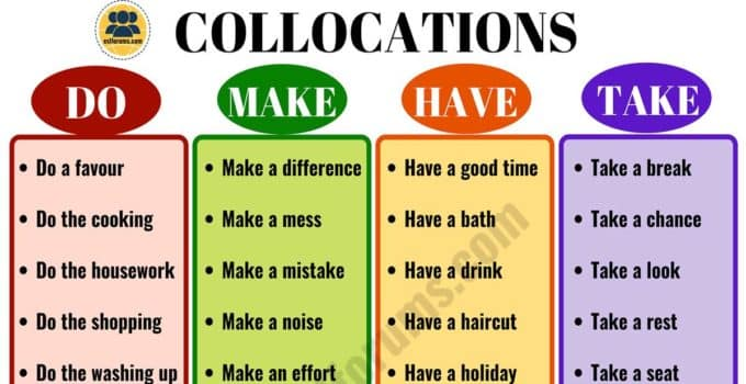 The Ultimate List of English Collocations You Should Know!! 1