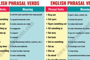 Phrasal Verbs: Top 150 Most Important Phrasal Verbs with their Meanings 11