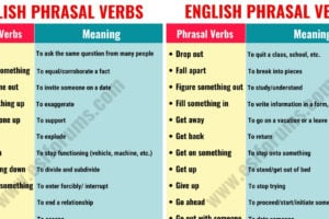 Top 150 Most Important Phrasal Verbs with their Meanings - ESL Forums