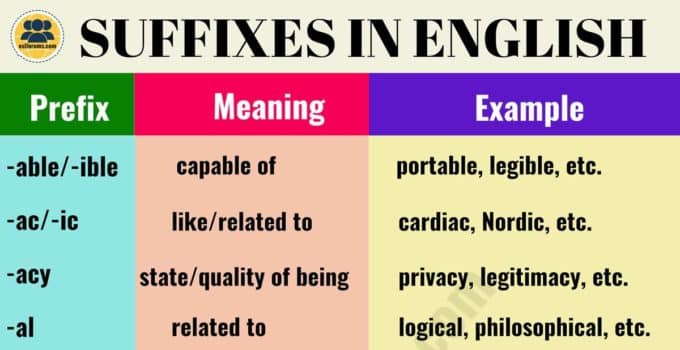 List of 30+ Most Important Suffixes in English with their Meanings 1