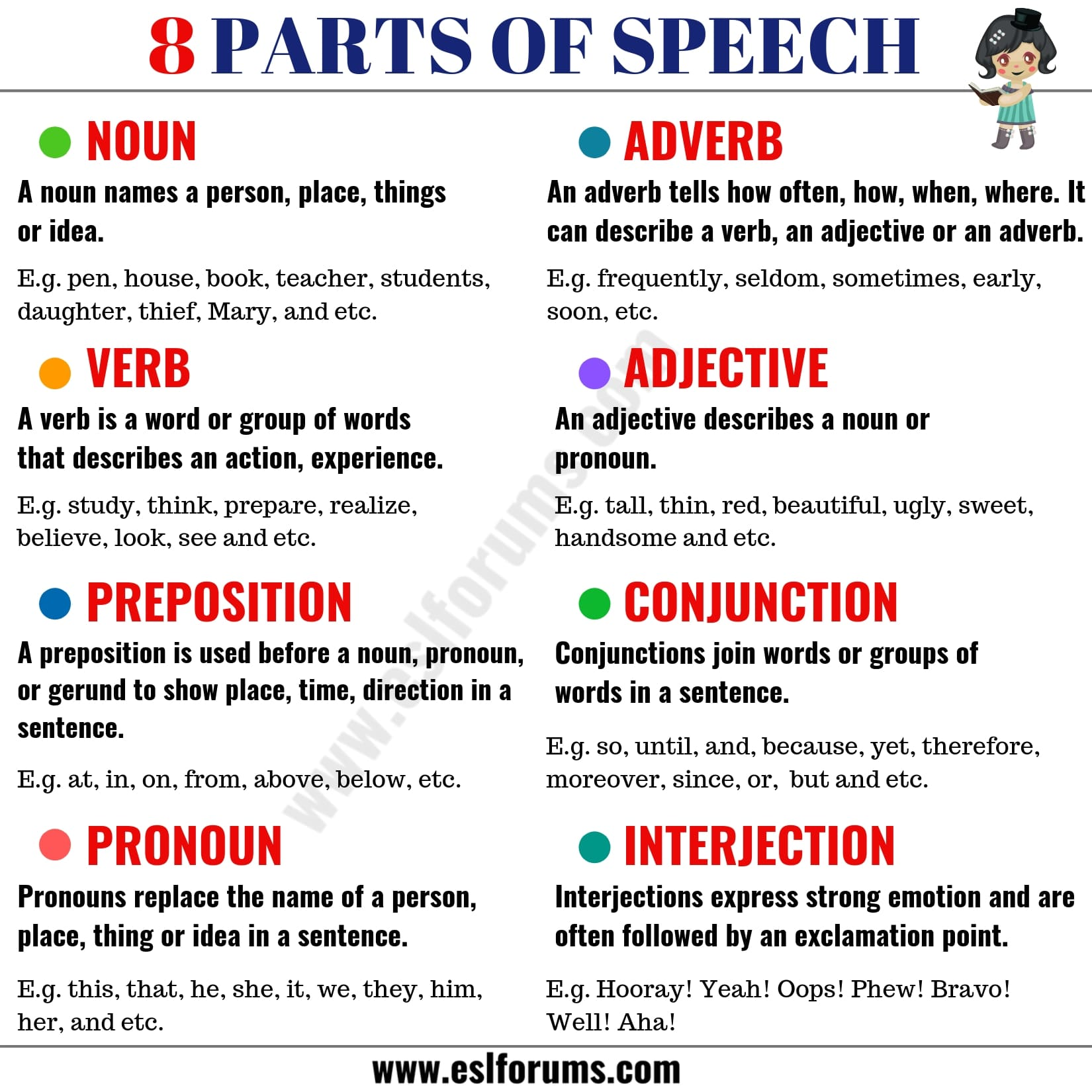 image relating to Parts of Speech Chart Printable titled 8 Components of Speech with Indicating and Insightful Illustrations - ESL Boards