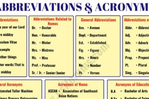 Important Abbreviation & Acronym List in English You Should Learn 13