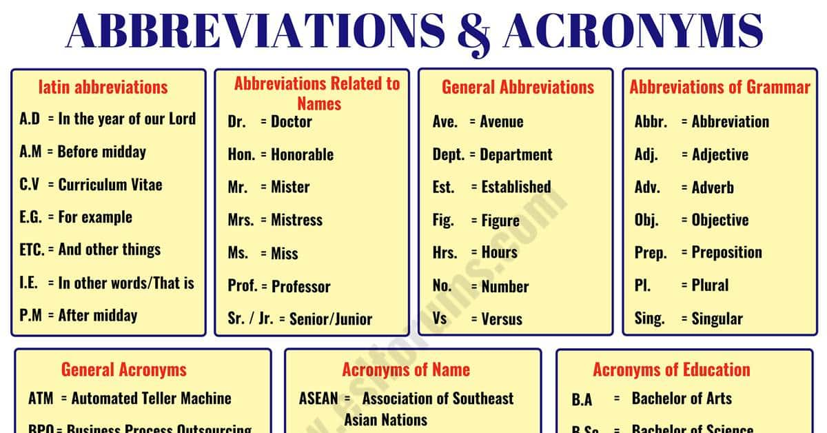 Important Abbreviation & Acronym List in English You Should Learn 2
