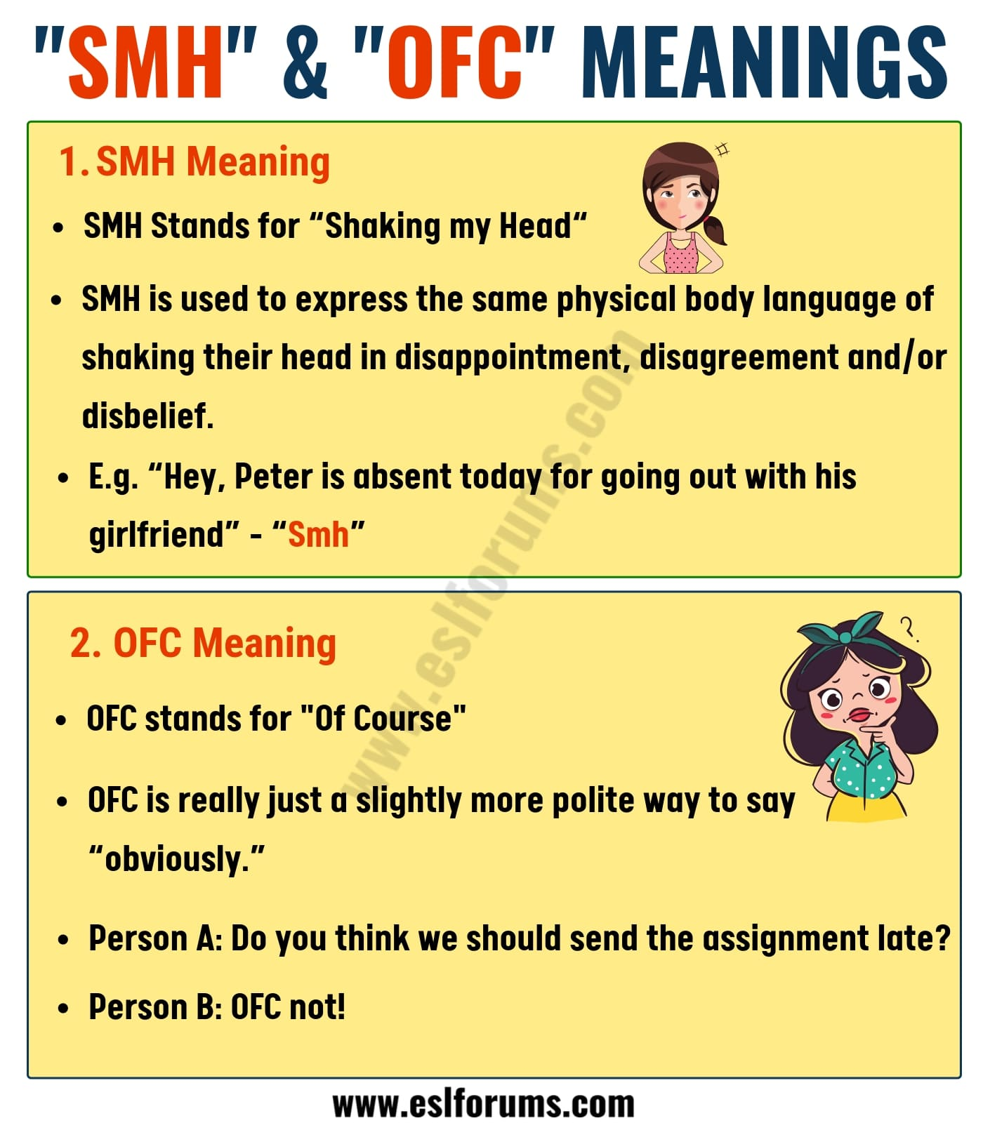 OFC & SMH in Texting: Meaning and Useful Conversation Examples