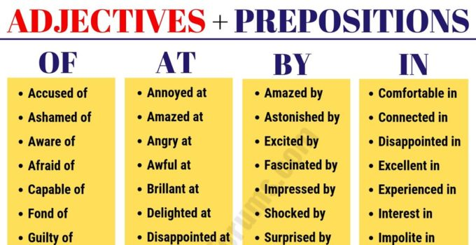 80+ Important Adjective and Preposition Combinations 1