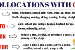 Important Collocations with GO in English 11