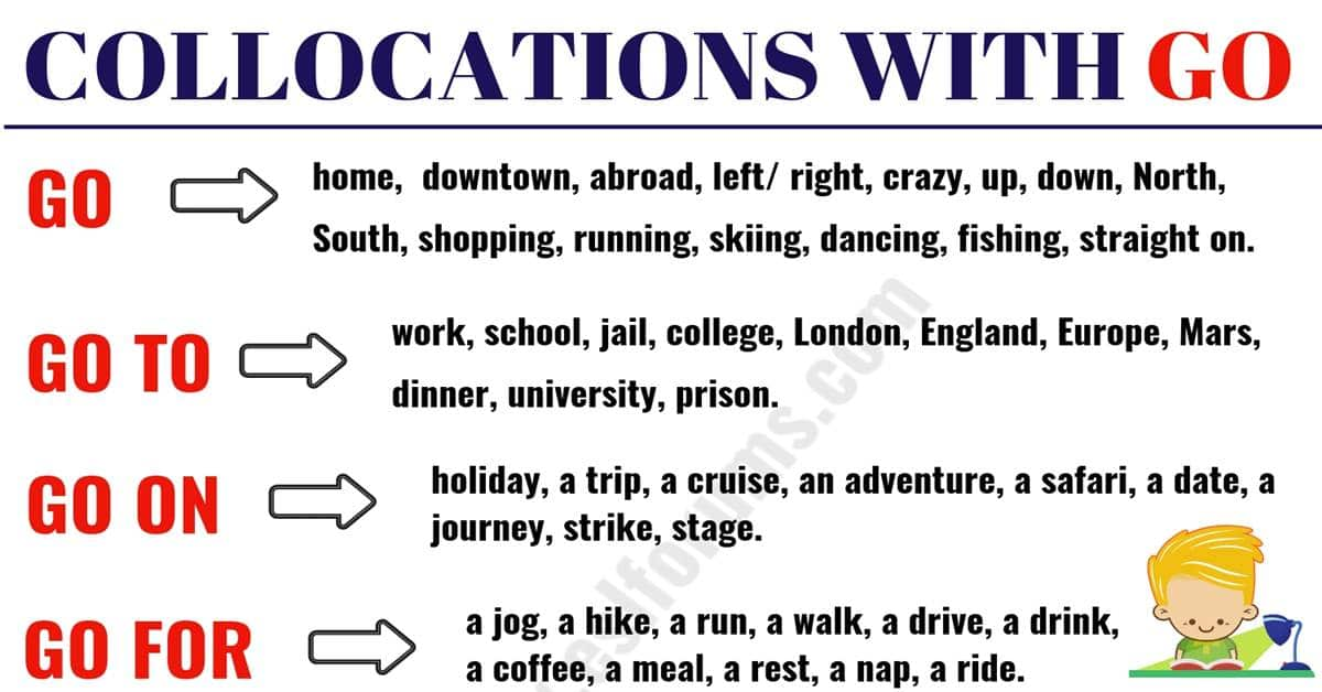 Important Collocations with GO in English 2