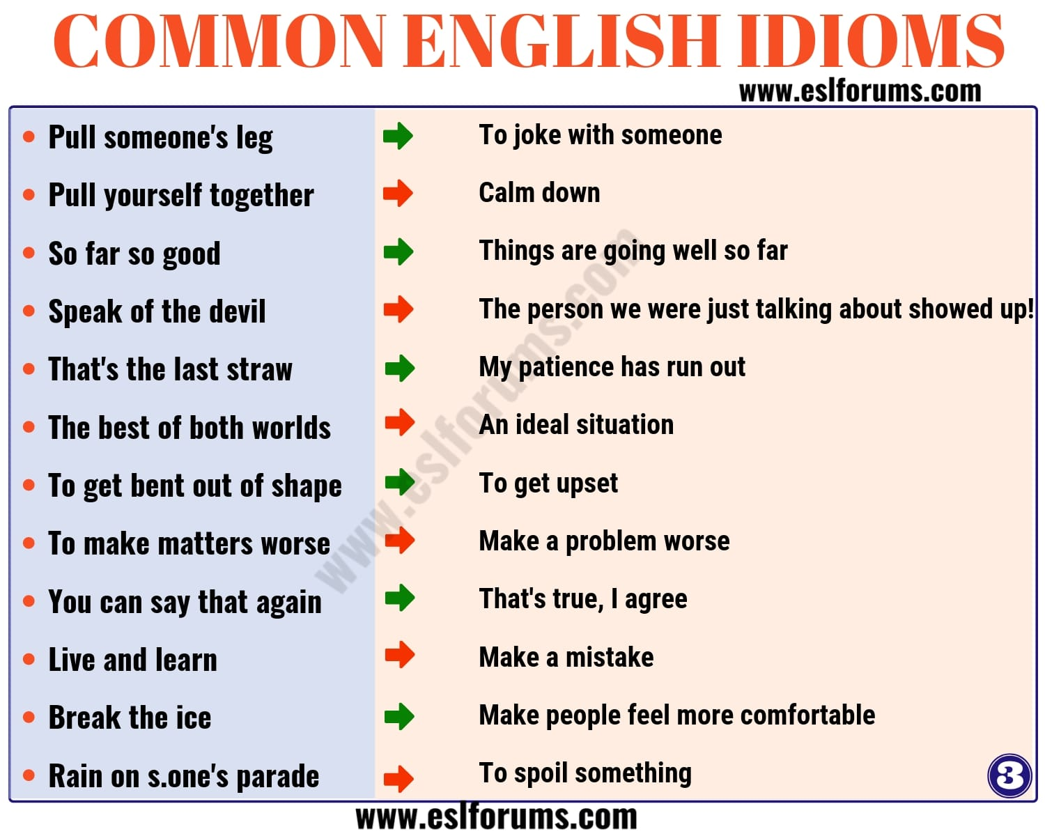 Top 120 Interesting Idioms Examples for ESL Learners - ESL