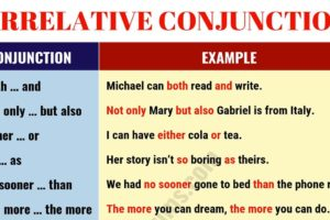 Important Correlative Conjunctions with Example Sentences 52