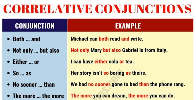 Important Correlative Conjunctions with Example Sentences 1