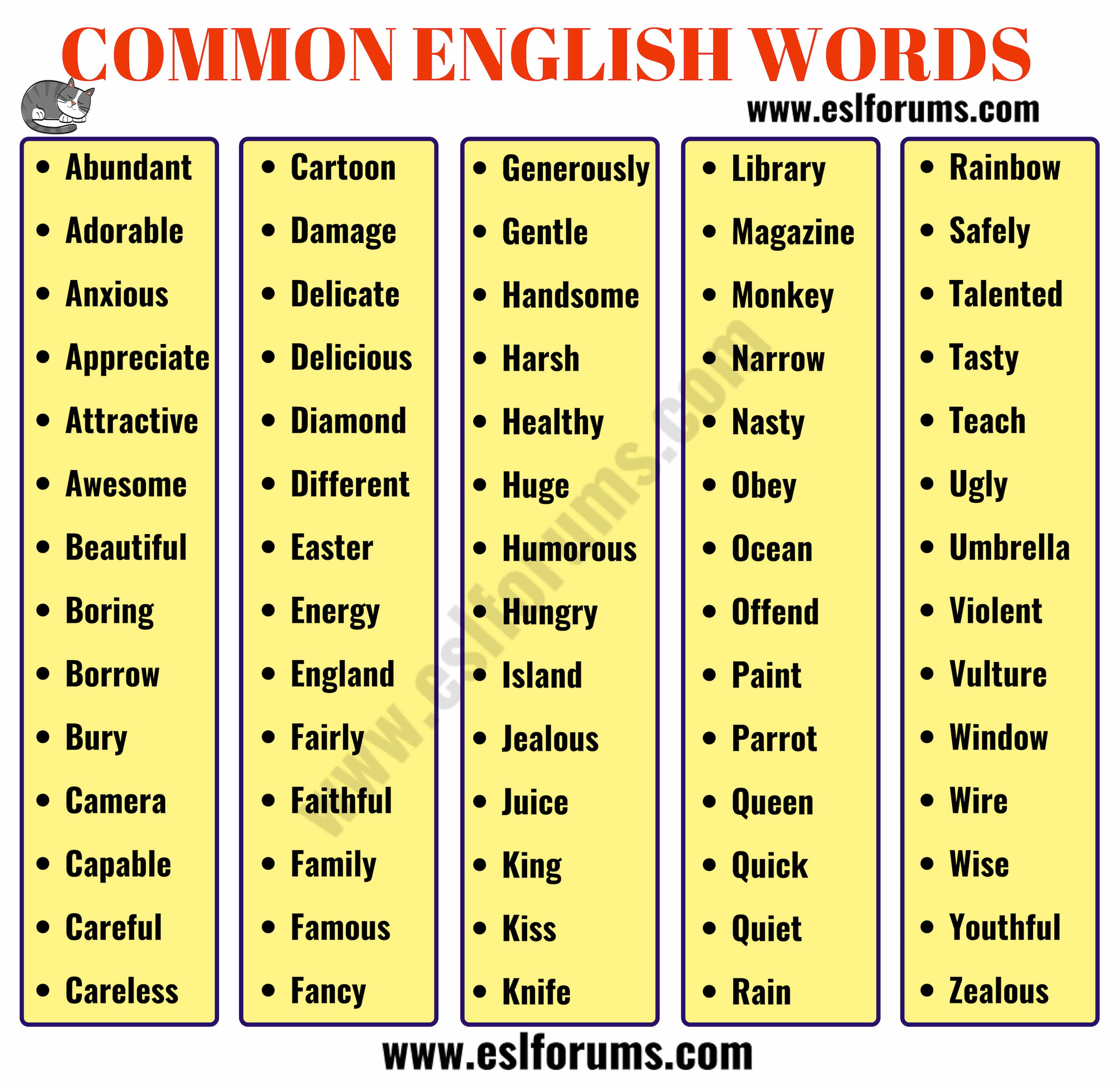 List of 700+ Most Common English Words Everyone Should Learn