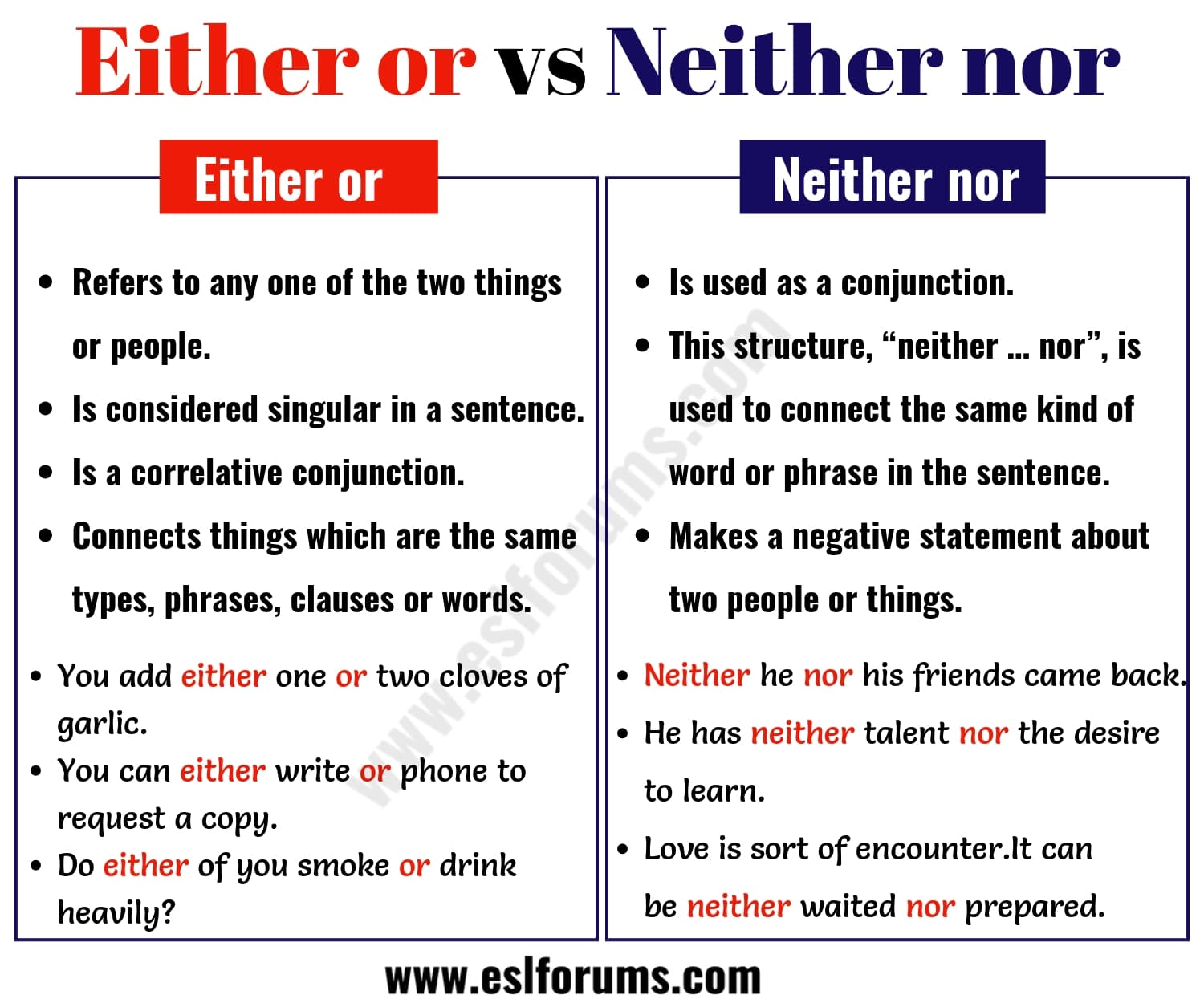 Either or vs Neither nor