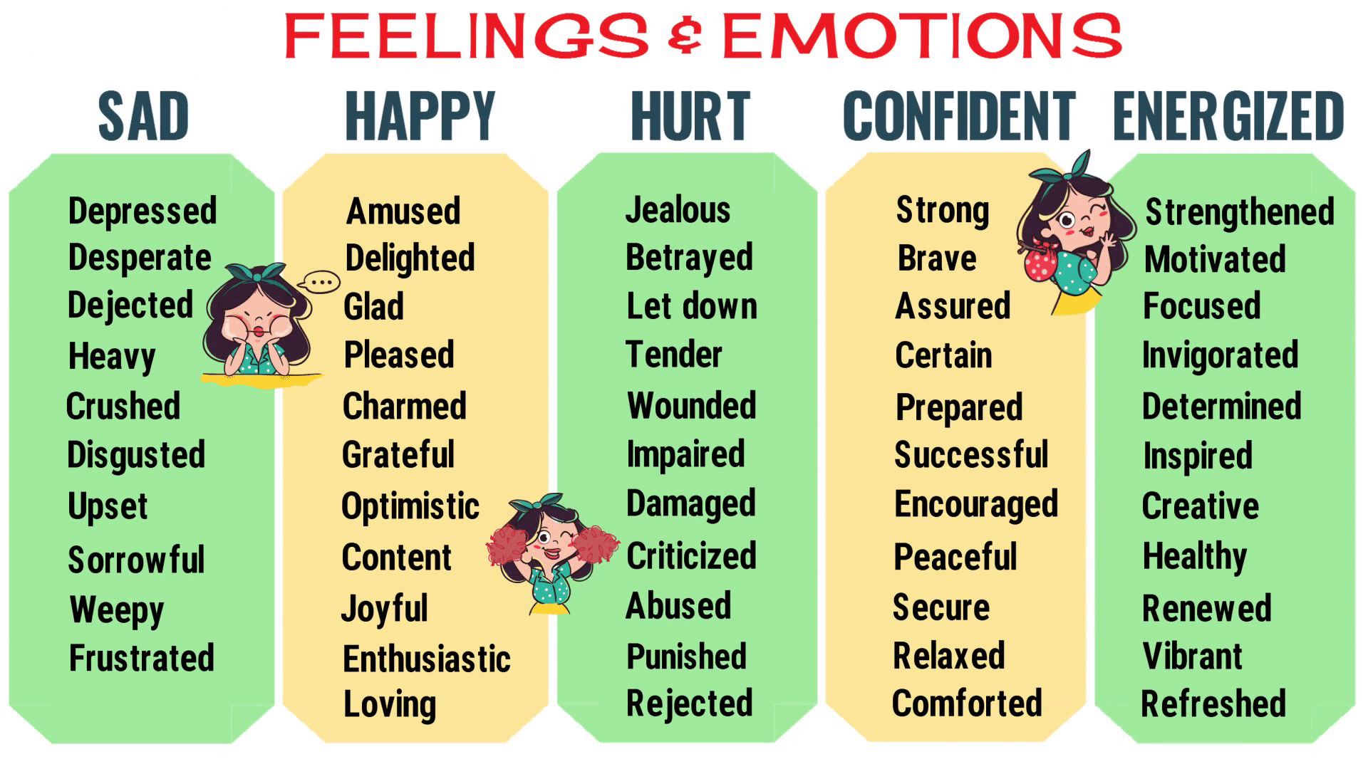 Feeling Words: Useful Words to Describe Feelings and Emotions
