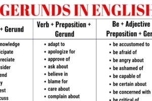 GERUND: What is a Gerund? Important Gerund Examples 10