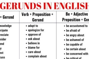 GERUND: What is a Gerund? Important Gerund Examples 17