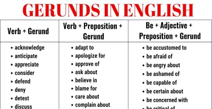 GERUND: What is a Gerund? Important Gerund Examples 1