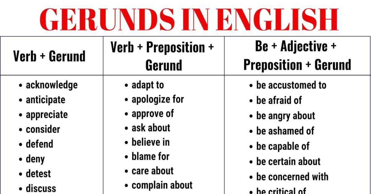 GERUND: What is a Gerund? Important Gerund Examples 1