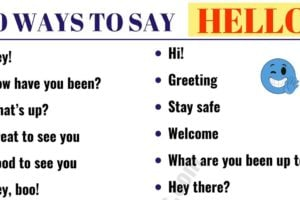 30 Different Ways to Say HELLO! | HELLO Synonyms 12