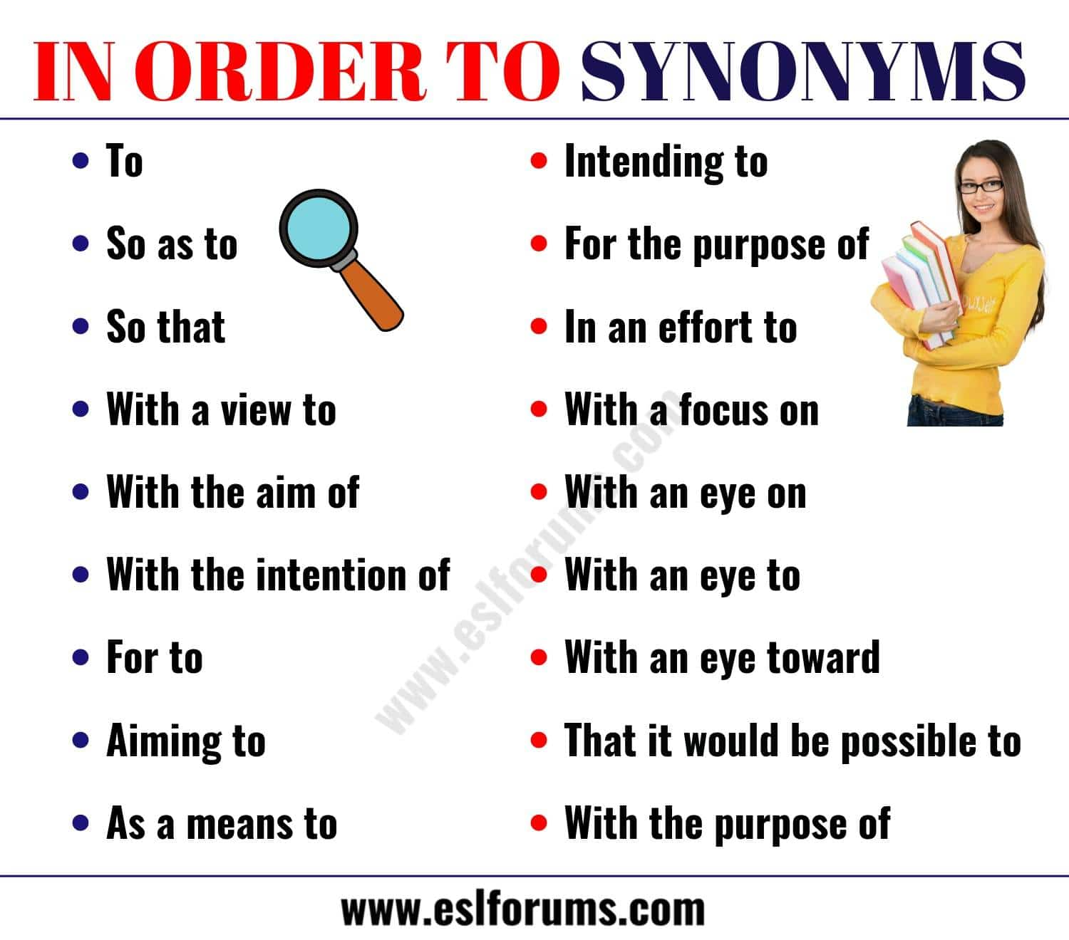 IN ORDER TO Synonym