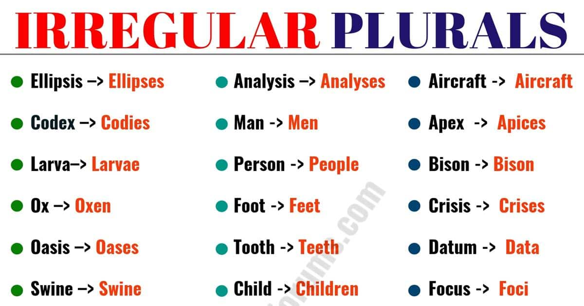 List of 36 Important Irregular Plural Nouns in English 1