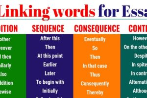 Useful Linking Words for Writing Essays in English 10