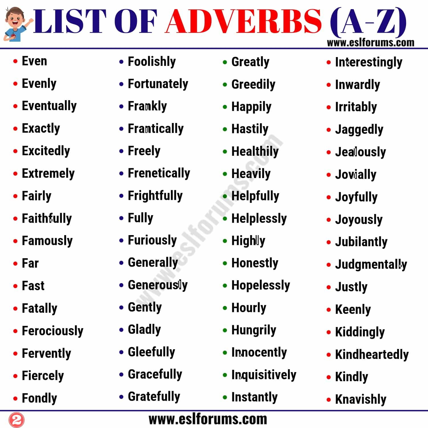 List of Adverbs: 300+ Adverb Examples from A-Z in English
