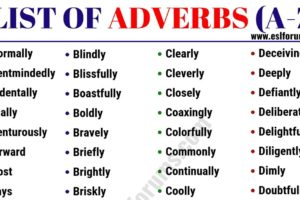 List of Adverbs: 300+ Adverb Examples from A-Z in English 23