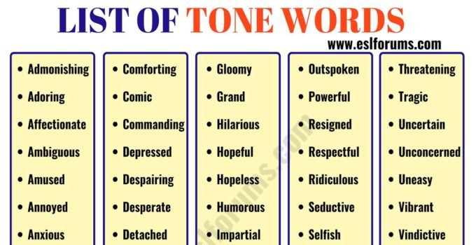 TONE Words: List of 300+ Useful Words to Describe TONE of the Authors 1