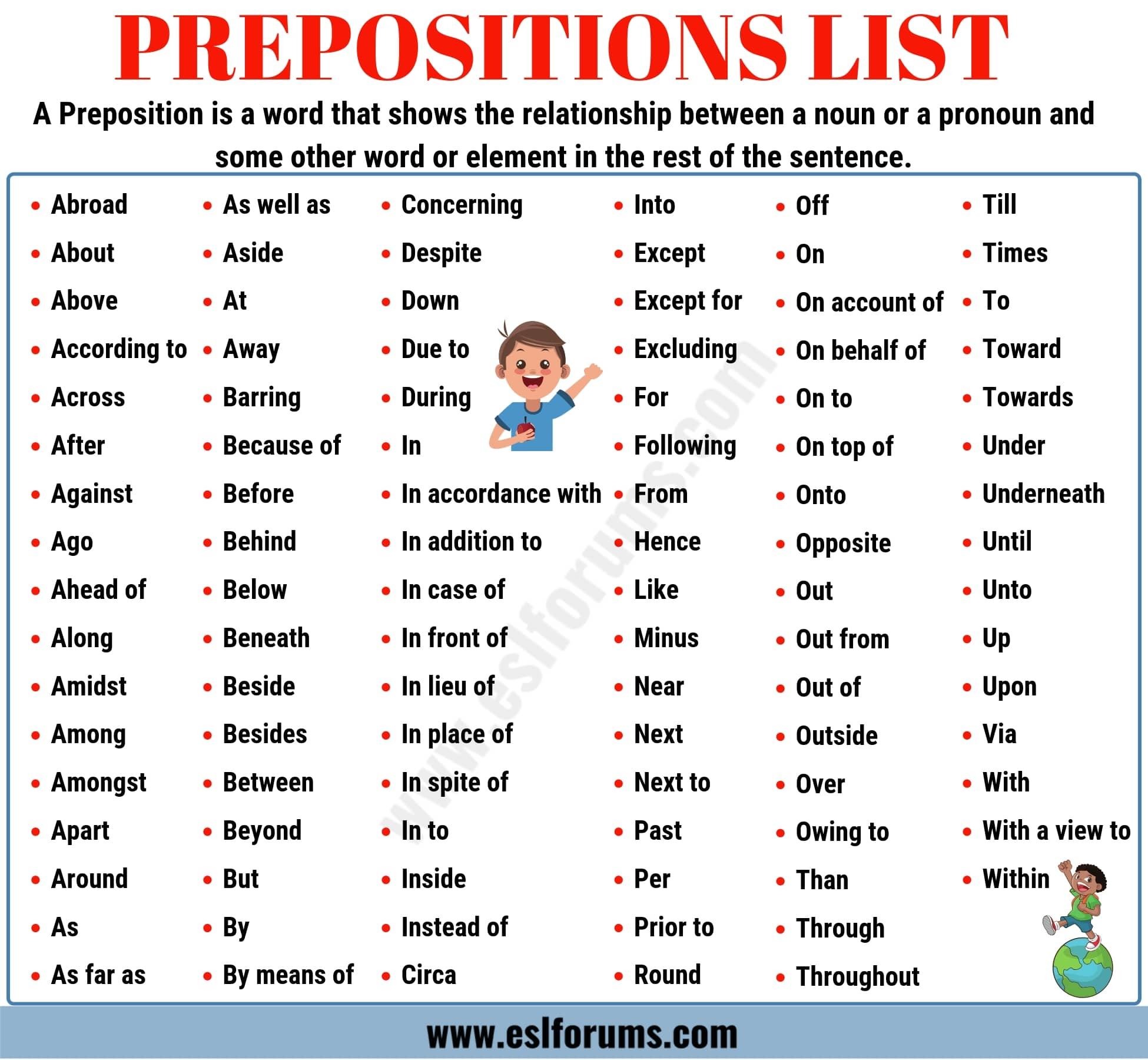 List of Prepositions: 100 Important Prepositions in English for ESL  Learners! - ESL Forums