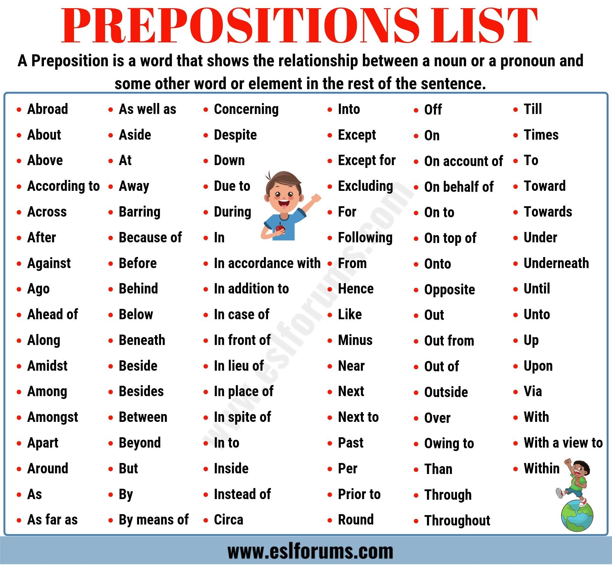 Preposition In Learn In Marathi All Complate: List Of Prepositions: 100 Important Prepositions In