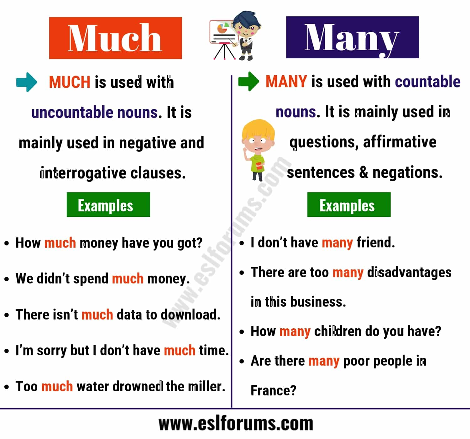 MUCH vs MANY: What Are The Differences between Them?