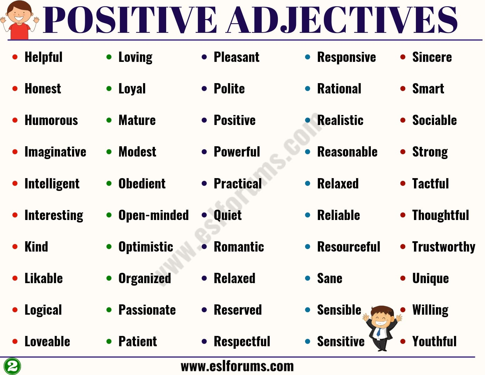 Positive Adjectives: List of 100+ Important Positive Adjectives from A-Z