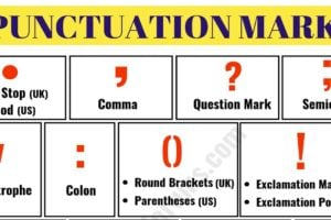 Punctuation Marks: List of Important Punctuation Marks in English Grammar 12