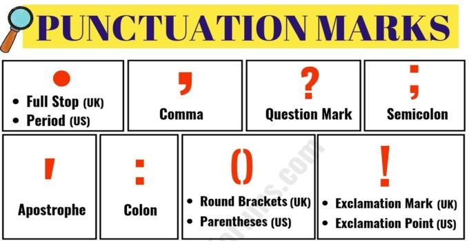 Punctuation Marks: List of Important Punctuation Marks in English Grammar 1