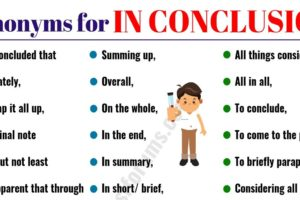 IN CONCLUSION Synonym: 30 Useful Synonyms for IN CONCLUSION 9