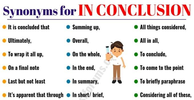 IN CONCLUSION Synonym: 30 Useful Synonyms for IN CONCLUSION 1