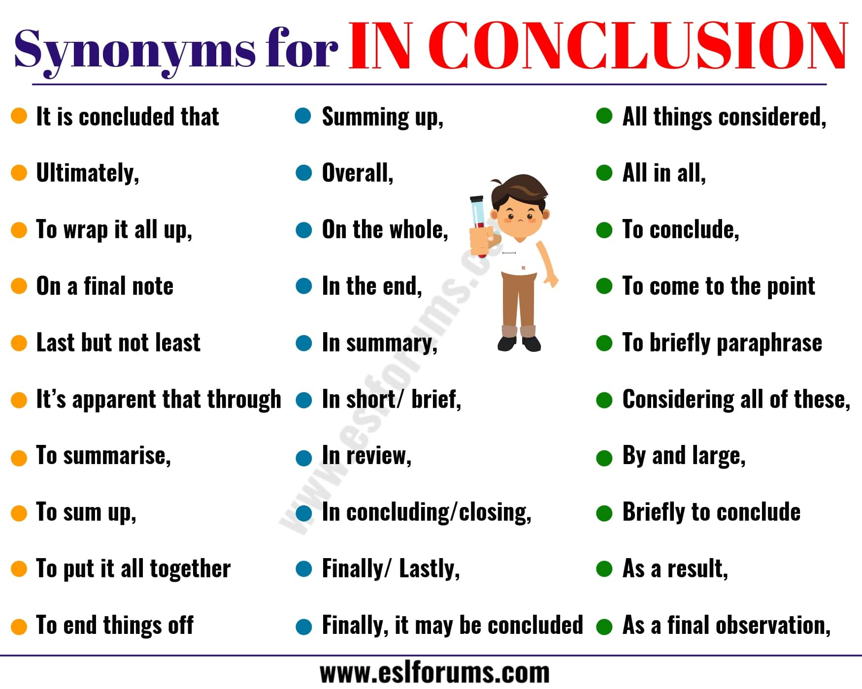 IN CONCLUSION Synonym