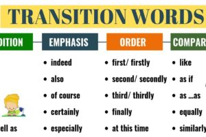 Useful Transition Words and Phrases in English 10