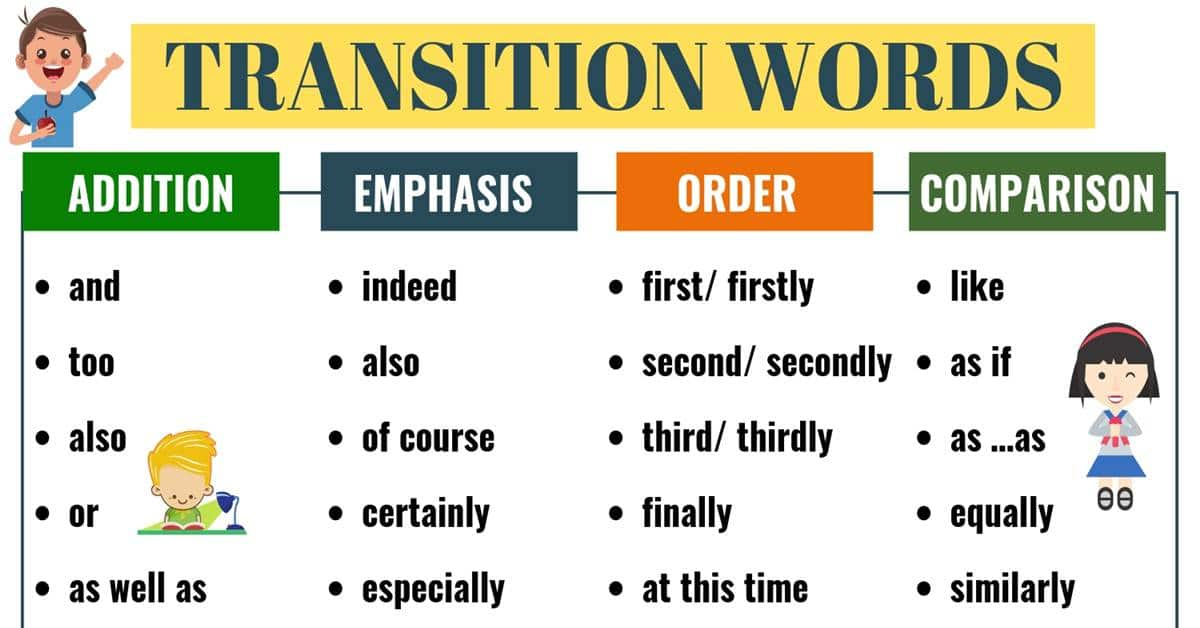 Transition Words and Phrases: Useful List with Example Sentences 5
