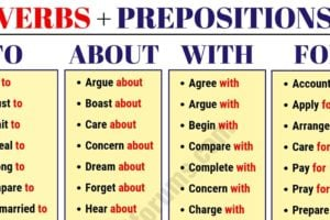 Learn 150 Important Verbs and Prepositions List in English 9