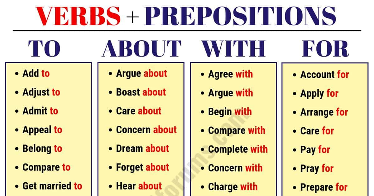 Learn 150 Important Verbs and Prepositions List in English 2