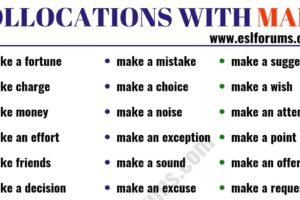 39 Useful Collocations with MAKE in English 36