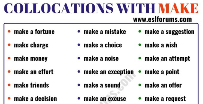 39 Useful Collocations with MAKE in English 1