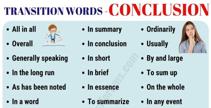 CONCLUSION Transition Words: Useful List & Examples 1