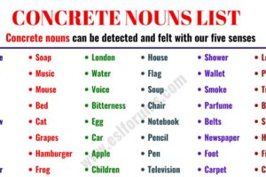 Concrete Noun: Important List of 60 Concrete Nouns in English 24