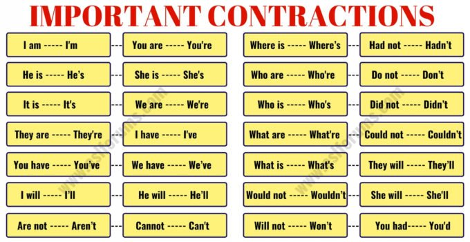 Important Contractions in the English Language 5