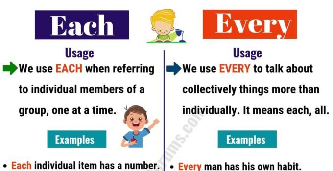 EACH vs EVERY: How to Use Every vs Each Correctly? 2